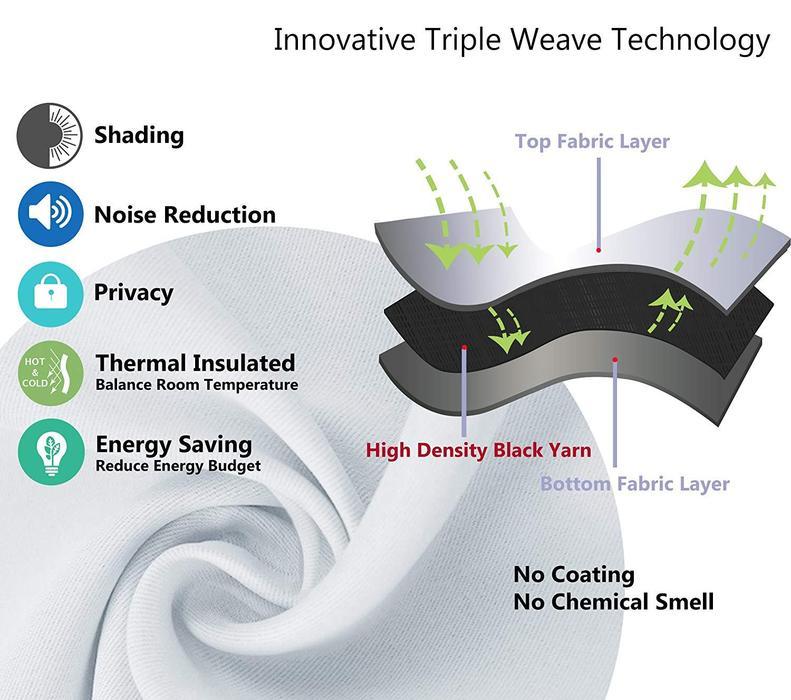 ผ้าม่านกันUV ด้ายสีดำ ทอสามชั้น ป้องกันความร้อน รังสี Ultraviolet แสงแดด ประสิทธิภาพสูง